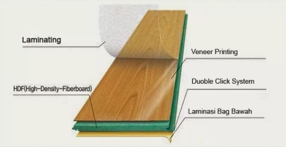 lantai kayu laminated kendo